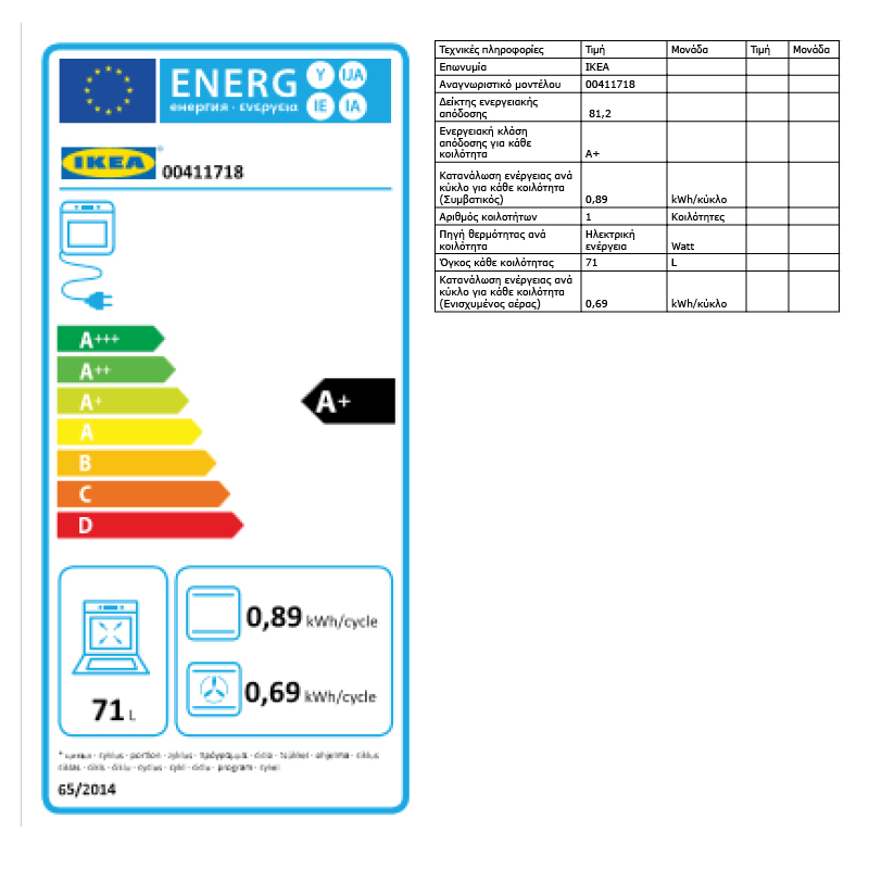 Energy Label Of: 00411718