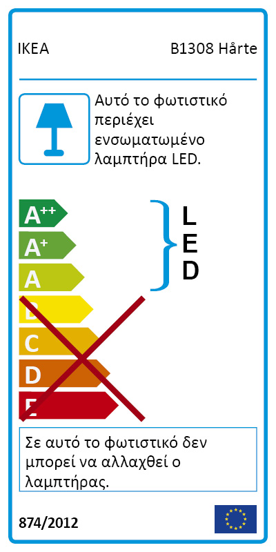Energy Label Of: 10238271