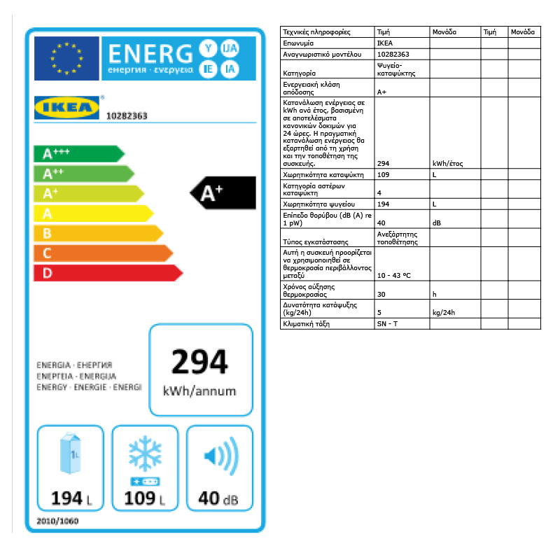 Energy Label Of: 10282363