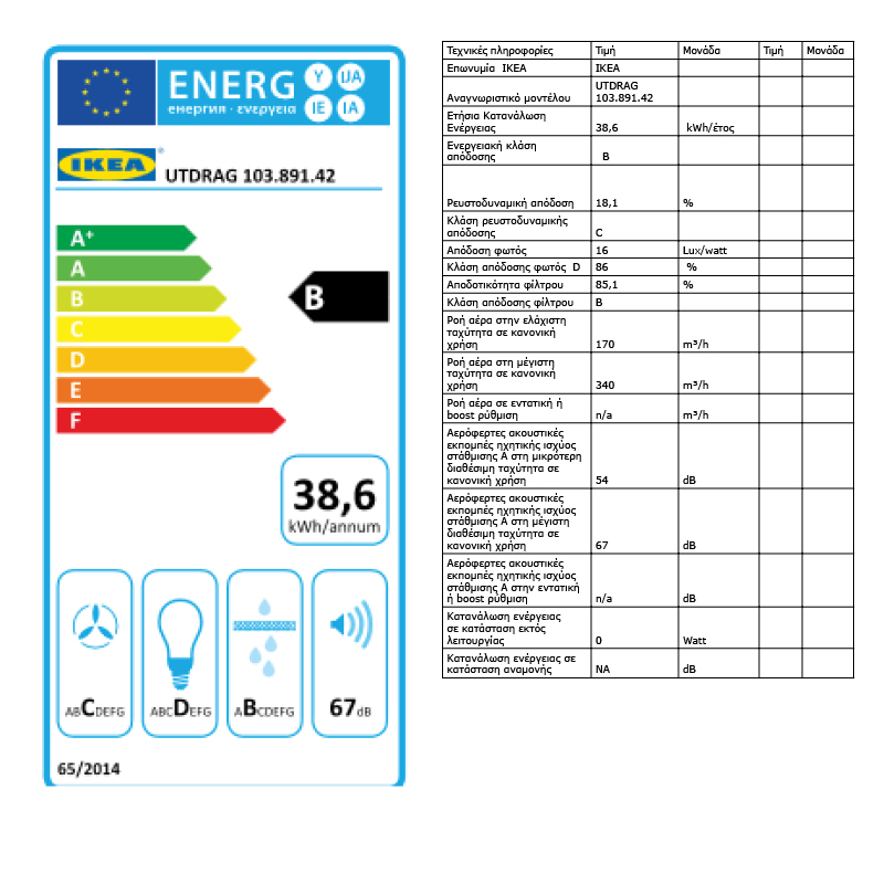 Energy Label Of: 10389142