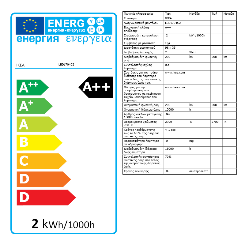 Energy Label Of: 40392628