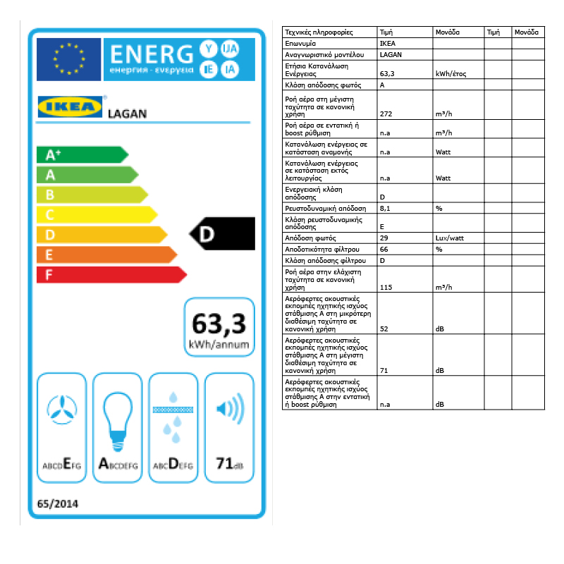 Energy Label Of: 50401383