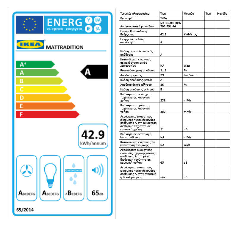 Energy Label Of: 70389144