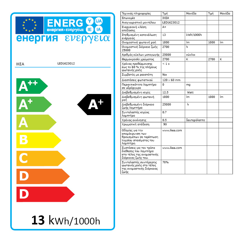 Energy Label Of: 80349888