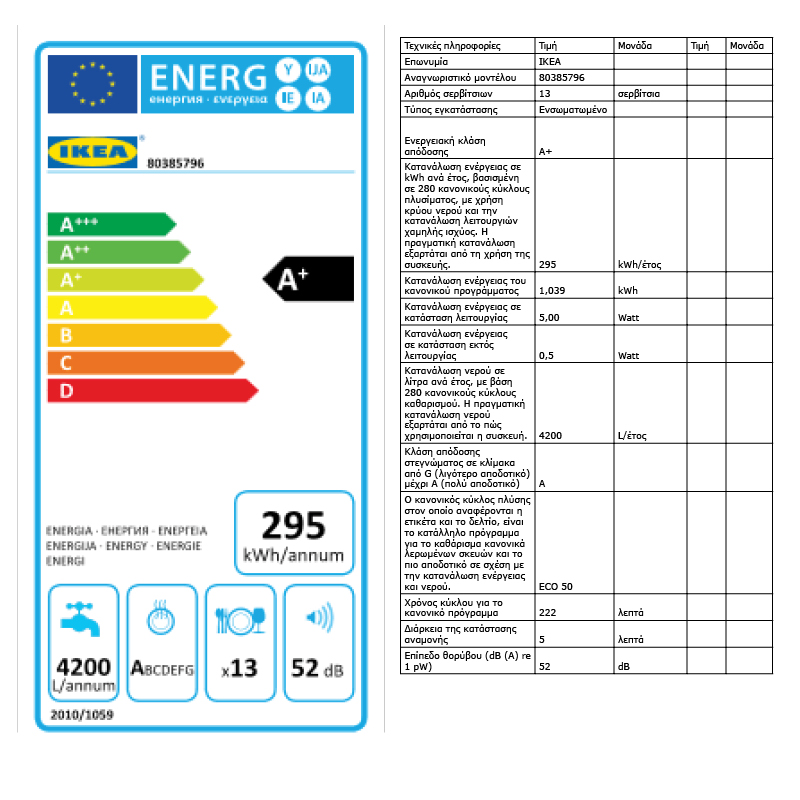 Energy Label Of: 80385796