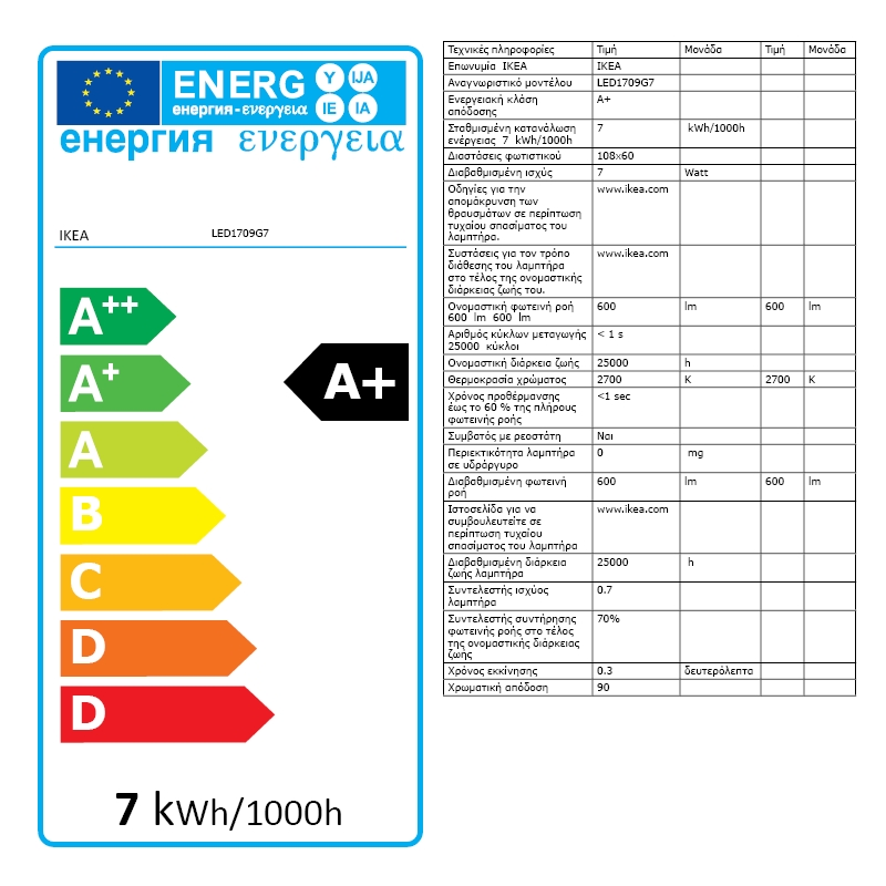 Energy Label Of: 80388752