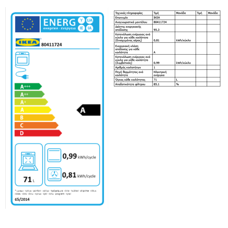 Energy Label Of: 80411724