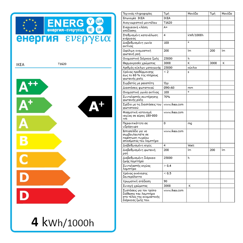 Energy Label Of: 90332241