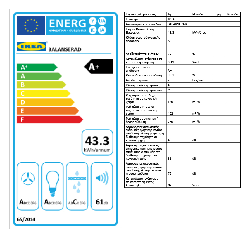 Energy Label Of: 90388964