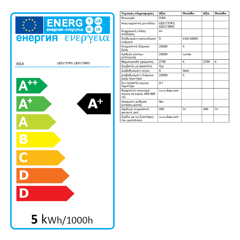 Energy Label Of: 90408603