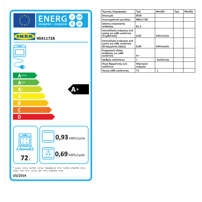 Energy Label Of: 90411728
