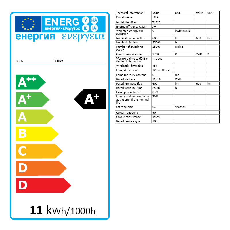 Energy Label Of: 50353513