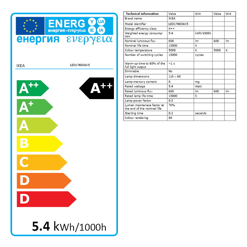 Energy Label Of: 50397965