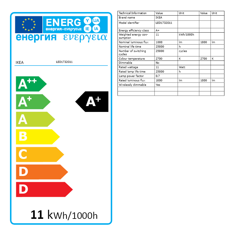 Energy Label Of: 60408483