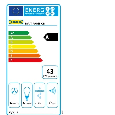 Energy Label Of: 70368801